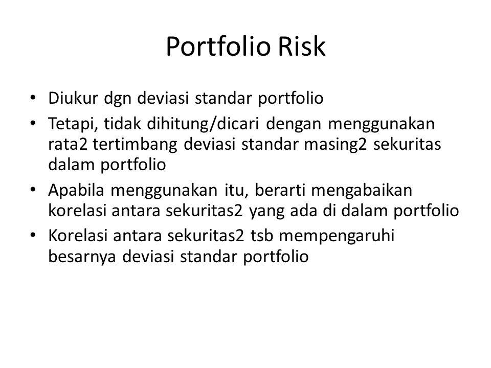 Portfolio Risk Diukur dgn deviasi standar portfolio Tetapi, tidak dihitung/dicari dengan menggunakan rata2 tertimbang deviasi standar masing2 sekurita
