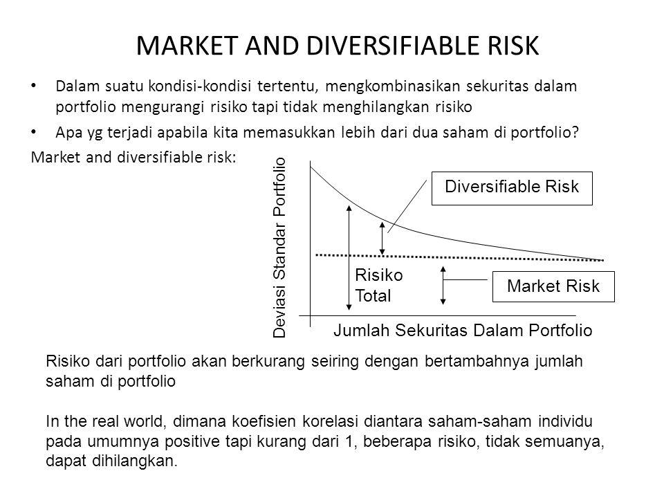 MARKET AND DIVERSIFIABLE RISK Dalam suatu kondisi-kondisi tertentu, mengkombinasikan sekuritas dalam portfolio mengurangi risiko tapi tidak menghilang