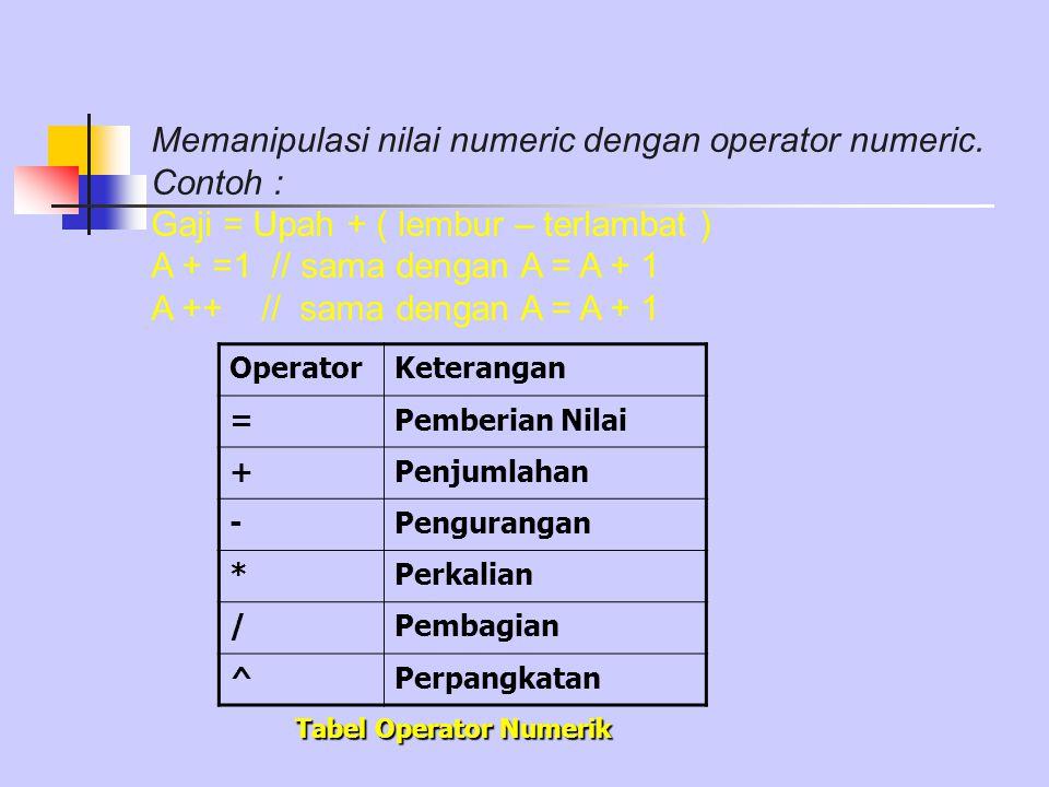 Memanipulasi nilai numeric dengan operator numeric.