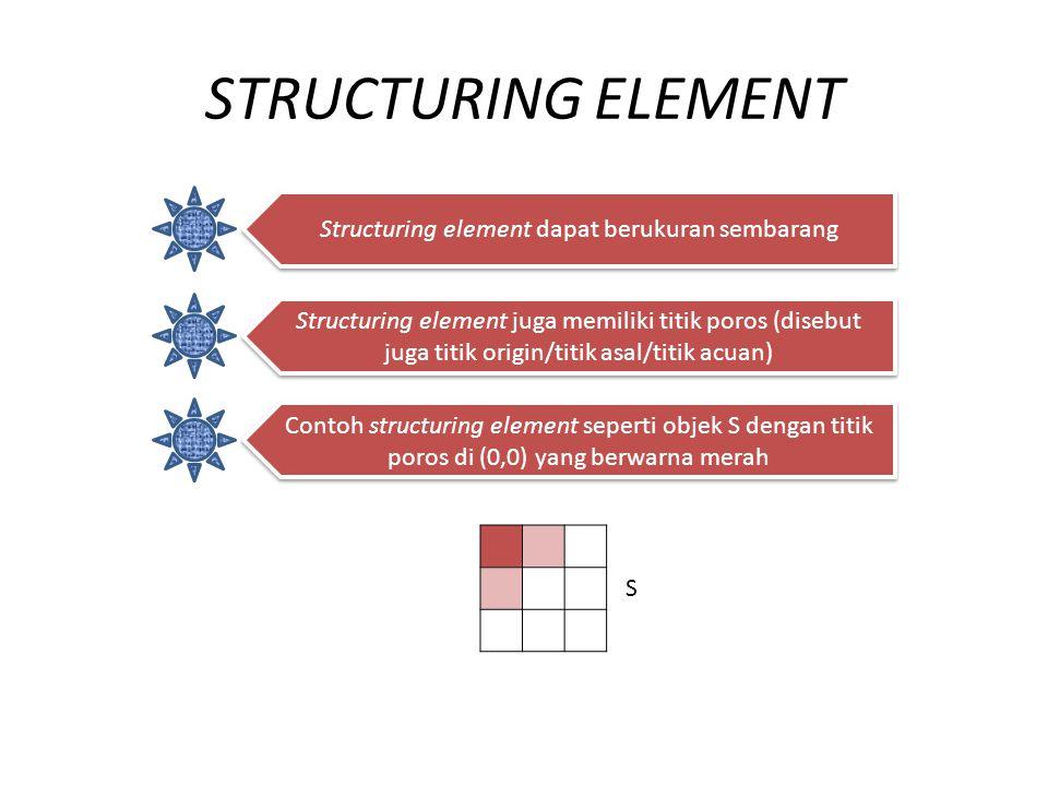 STRUCTURING ELEMENT Structuring element dapat berukuran sembarang Structuring element juga memiliki titik poros (disebut juga titik origin/titik asal/titik acuan) Contoh structuring element seperti objek S dengan titik poros di (0,0) yang berwarna merah S