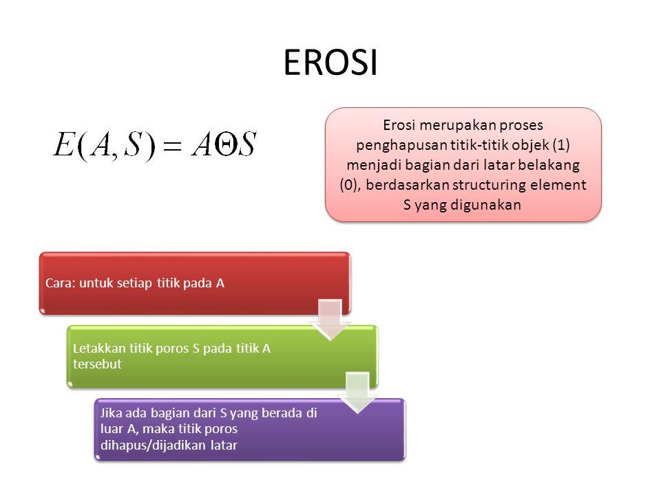 EROSI Erosi merupakan proses penghapusan titik-titik objek (1) menjadi bagian dari latar belakang (0), berdasarkan structuring element S yang digunakan Cara: untuk setiap titik pada A Letakkan titik poros S pada titik A tersebut Jika ada bagian dari S yang berada di luar A, maka titik poros dihapus/dijadikan latar