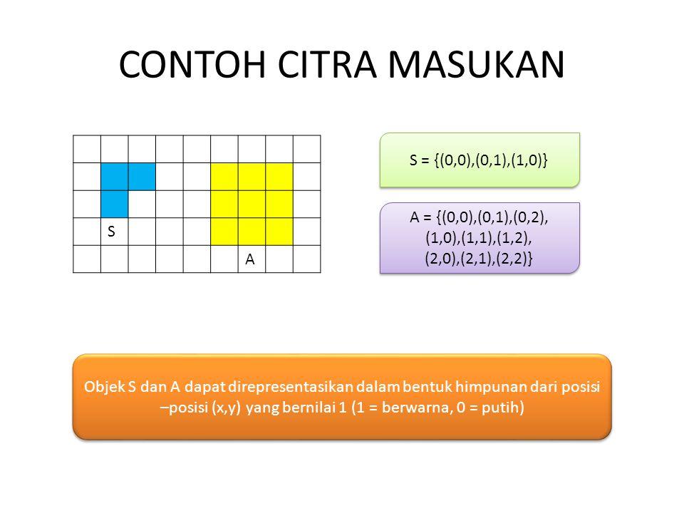 CONTOH CITRA MASUKAN S A S = {(0,0),(0,1),(1,0)} A = {(0,0),(0,1),(0,2), (1,0),(1,1),(1,2), (2,0),(2,1),(2,2)} A = {(0,0),(0,1),(0,2), (1,0),(1,1),(1,2), (2,0),(2,1),(2,2)} Objek S dan A dapat direpresentasikan dalam bentuk himpunan dari posisi –posisi (x,y) yang bernilai 1 (1 = berwarna, 0 = putih)