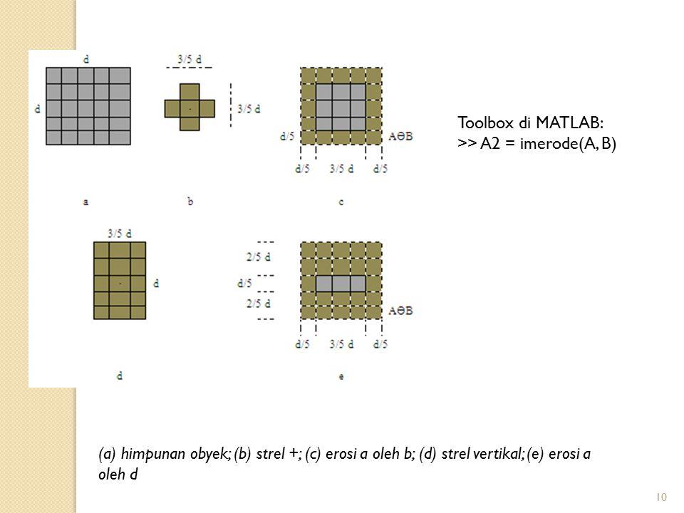 10 (a) himpunan obyek; (b) strel +; (c) erosi a oleh b; (d) strel vertikal; (e) erosi a oleh d Toolbox di MATLAB: >> A2 = imerode(A, B)