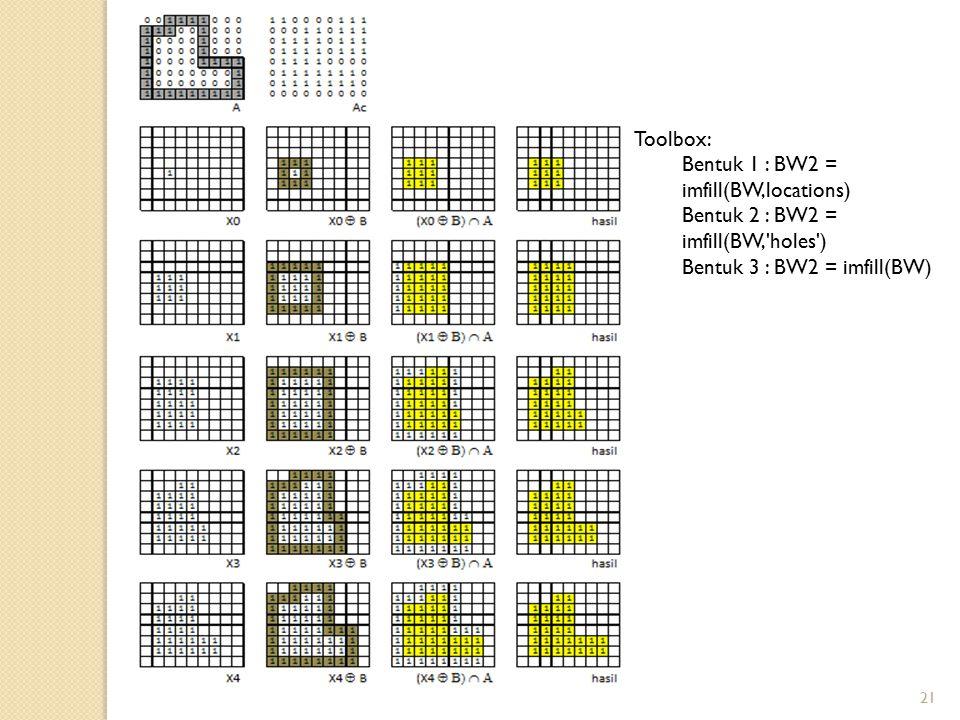 21 Toolbox: Bentuk 1 : BW2 = imfill(BW,locations) Bentuk 2 : BW2 = imfill(BW,'holes') Bentuk 3 : BW2 = imfill(BW)