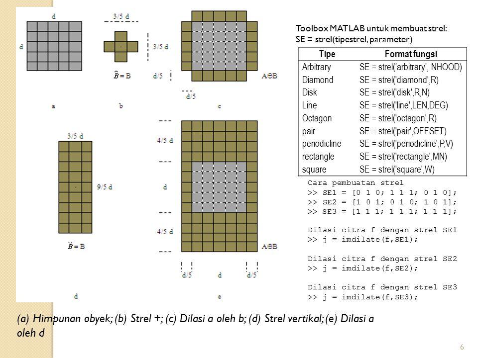 6 (a) Himpunan obyek; (b) Strel +; (c) Dilasi a oleh b; (d) Strel vertikal; (e) Dilasi a oleh d Cara pembuatan strel >> SE1 = [0 1 0; 1 1 1; 0 1 0]; >