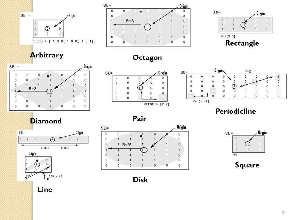 7 Disk Diamond Arbitrary Line Octagon Pair Periodicline Rectangle Square