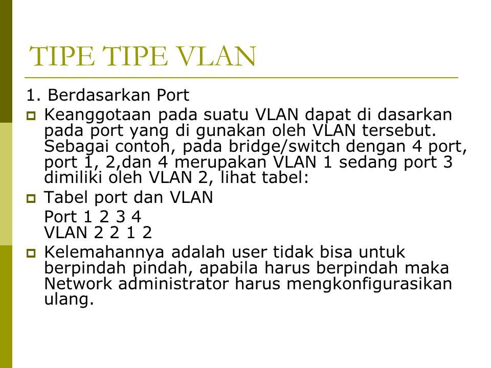 TIPE TIPE VLAN 1. Berdasarkan Port  Keanggotaan pada suatu VLAN dapat di dasarkan pada port yang di gunakan oleh VLAN tersebut. Sebagai contoh, pada