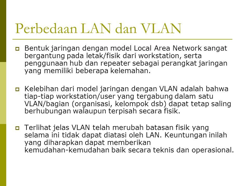 Perbedaan LAN dan VLAN  Bentuk jaringan dengan model Local Area Network sangat bergantung pada letak/fisik dari workstation, serta penggunaan hub dan