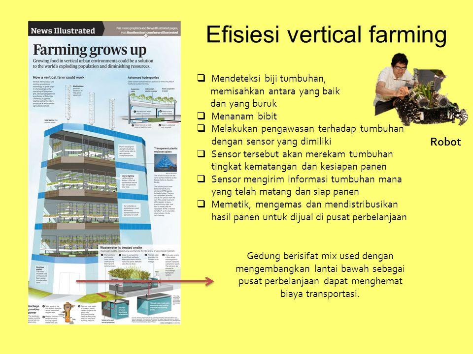 Efisiesi vertical farming Gedung berisifat mix used dengan mengembangkan lantai bawah sebagai pusat perbelanjaan dapat menghemat biaya transportasi. R
