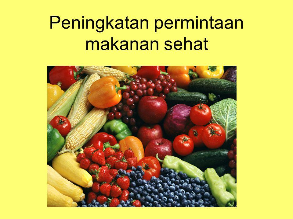 Peningkatan permintaan makanan sehat