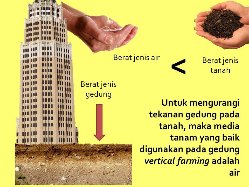 Berat jenis gedung < Berat jenis air Berat jenis tanah Untuk mengurangi tekanan gedung pada tanah, maka media tanam yang baik digunakan pada gedung ve