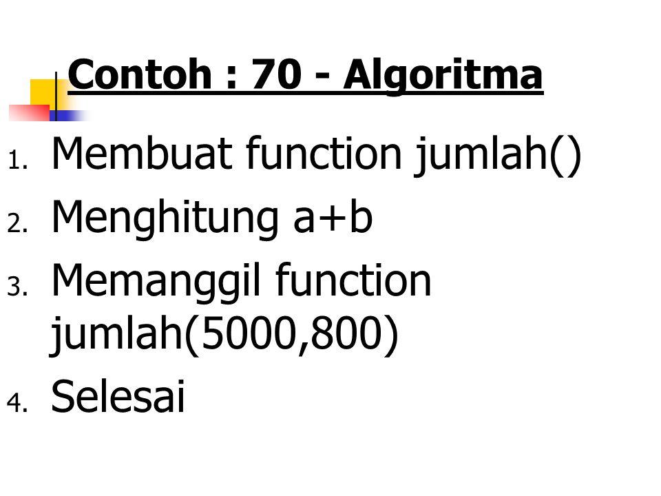 Fungsi …….. Contoh 70 PSEUDOCODE : Algoritma dengan prototipe fungsi. Fungsi mempunyai nilai balik dan parameter KAMUS/DEKLARASI VARIABEL FUNCTION a,