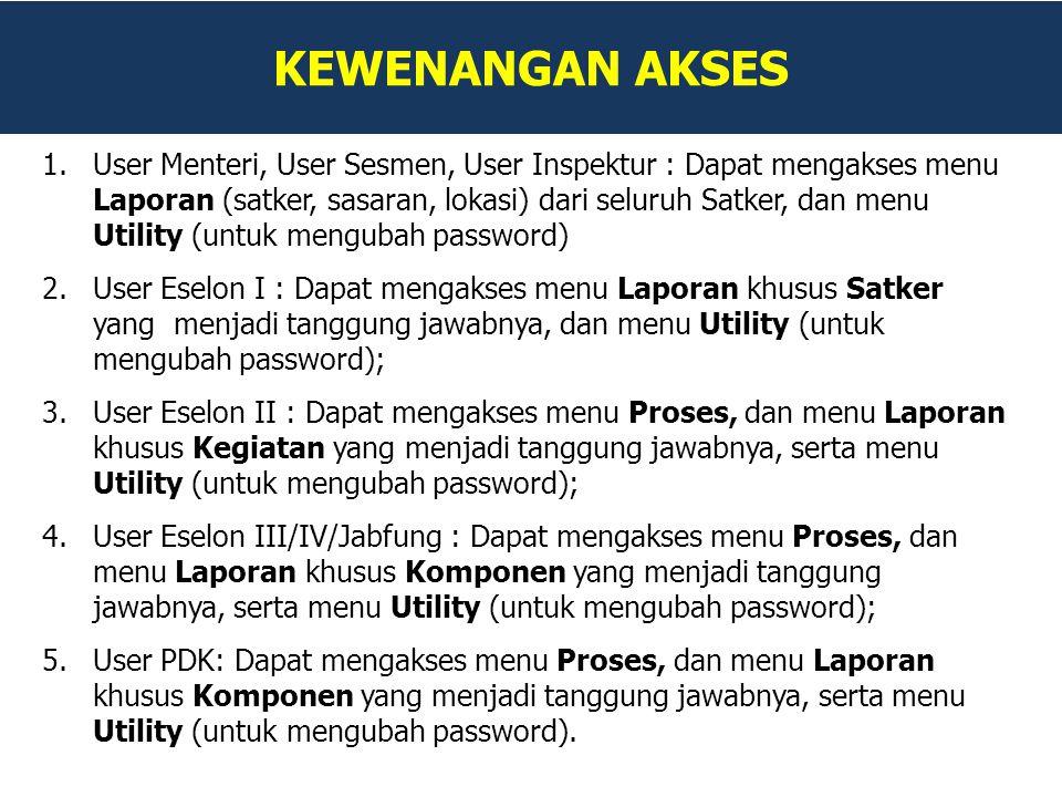 KEWENANGAN AKSES 1.User Menteri, User Sesmen, User Inspektur : Dapat mengakses menu Laporan (satker, sasaran, lokasi) dari seluruh Satker, dan menu Ut