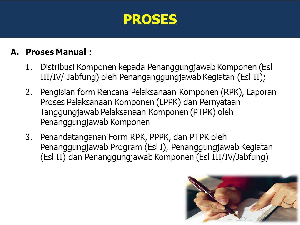 PROSES A.Proses Manual : 1.Distribusi Komponen kepada Penanggungjawab Komponen (Esl III/IV/ Jabfung) oleh Penanganggungjawab Kegiatan (Esl II); 2.Peng