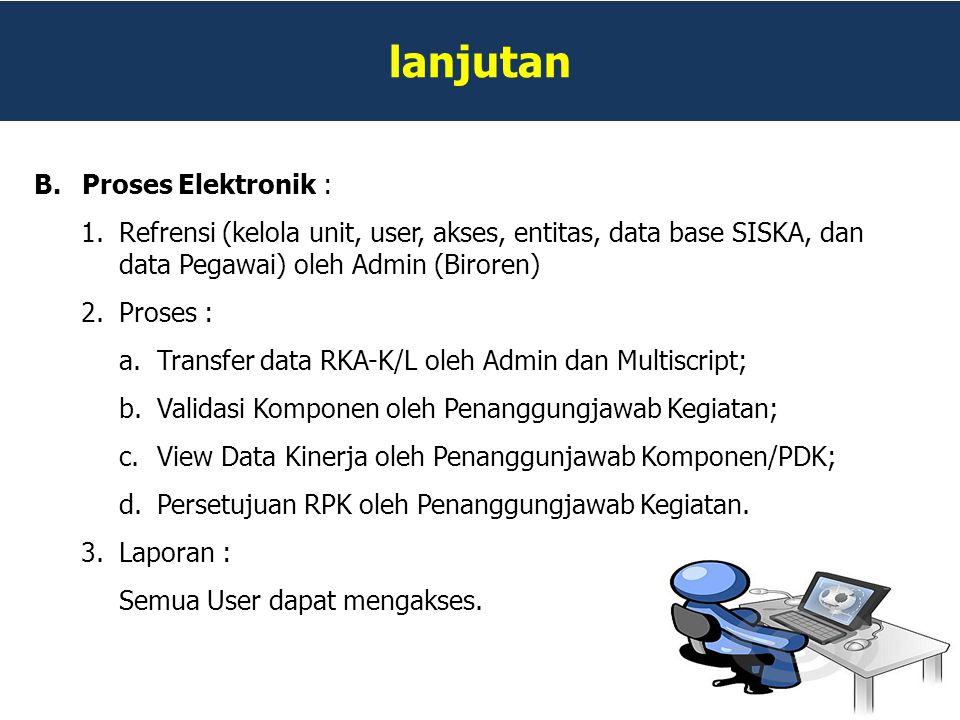 lanjutan B.Proses Elektronik : 1.Refrensi (kelola unit, user, akses, entitas, data base SISKA, dan data Pegawai) oleh Admin (Biroren) 2.Proses : a.Tra