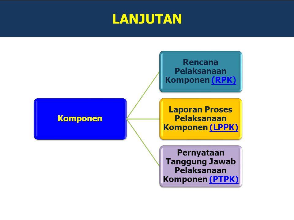 LANJUTAN Komponen Rencana Pelaksanaan Komponen (RPK)(RPK) Laporan Proses Pelaksanaan Komponen (LPPK)(LPPK) Pernyataan Tanggung Jawab Pelaksanaan Kompo