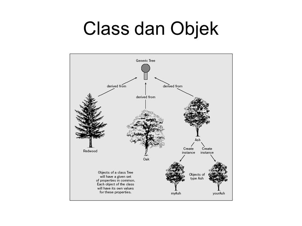 Class dan Objek