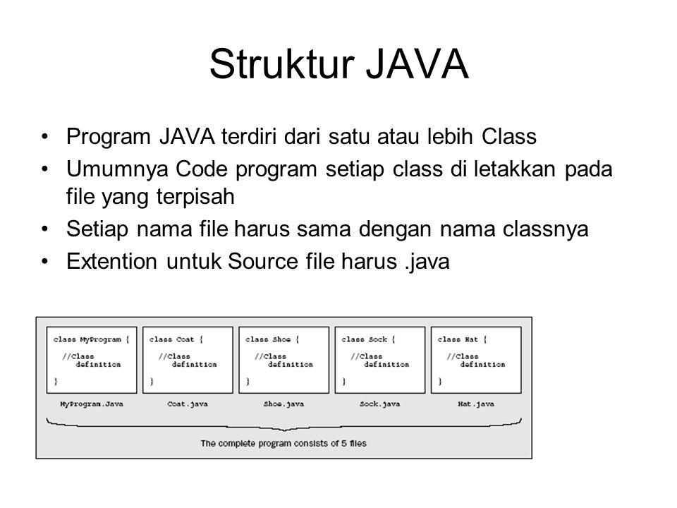 Struktur JAVA Program JAVA terdiri dari satu atau lebih Class Umumnya Code program setiap class di letakkan pada file yang terpisah Setiap nama file h