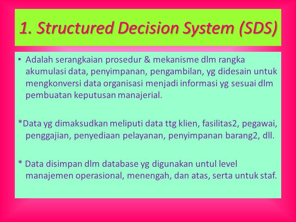 1. Structured Decision System (SDS) Adalah serangkaian prosedur & mekanisme dlm rangka akumulasi data, penyimpanan, pengambilan, yg didesain untuk men