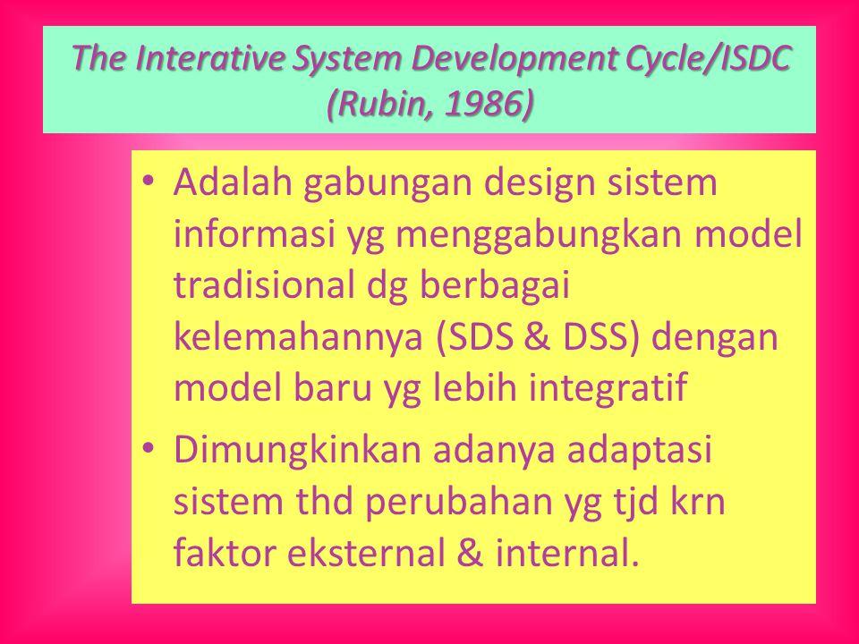 The Interative System Development Cycle/ISDC (Rubin, 1986) Adalah gabungan design sistem informasi yg menggabungkan model tradisional dg berbagai kele