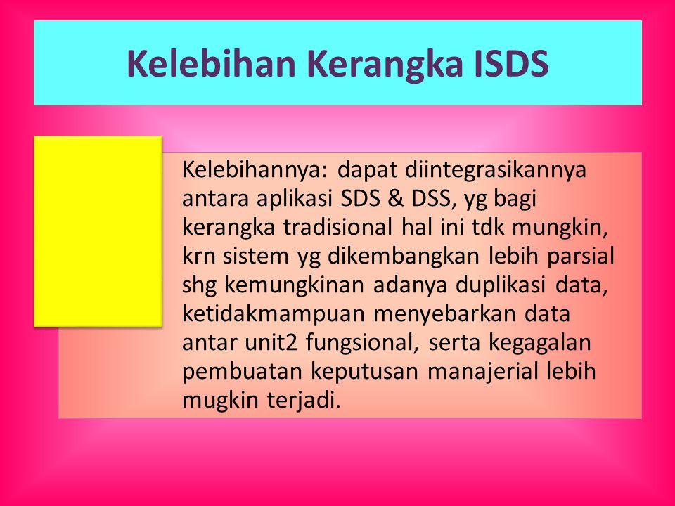 Kelebihan Kerangka ISDS Kelebihannya: dapat diintegrasikannya antara aplikasi SDS & DSS, yg bagi kerangka tradisional hal ini tdk mungkin, krn sistem