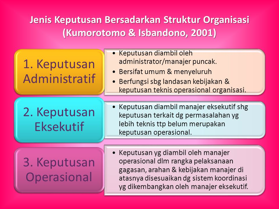 Jenis Keputusan Bersadarkan Struktur Organisasi (Kumorotomo & Isbandono, 2001) Keputusan diambil oleh administrator/manajer puncak. Bersifat umum & me