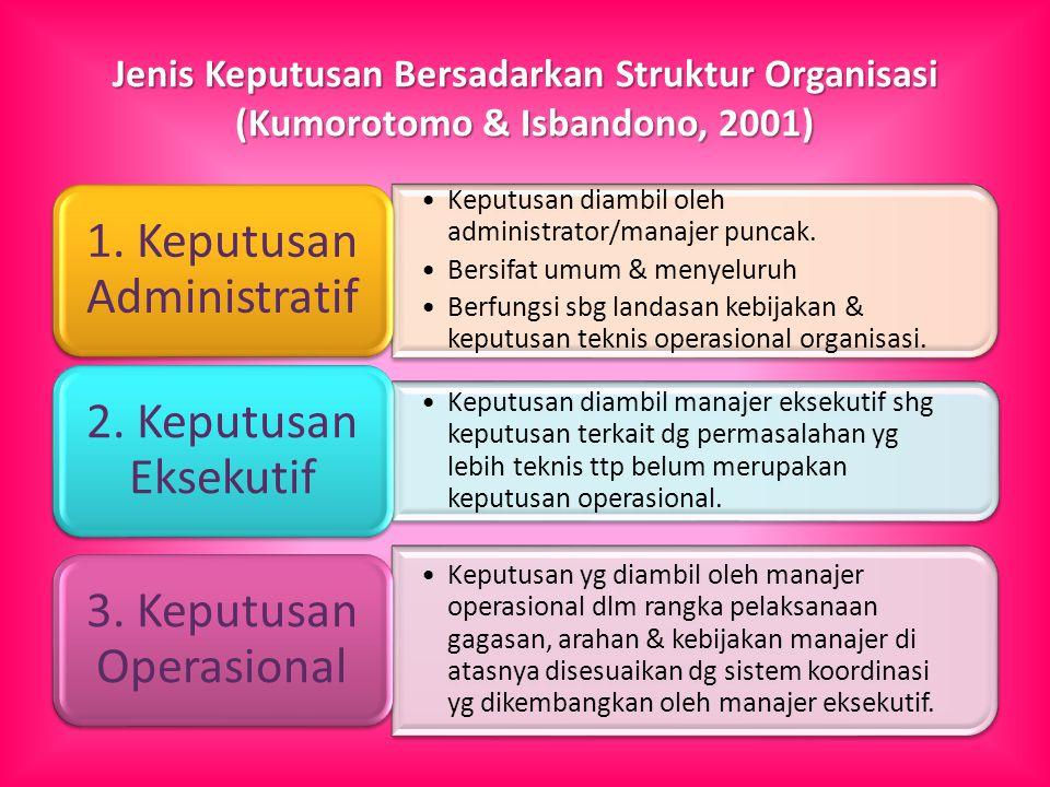 SDS DSS Terdapat banyak kelemahan untuk diterapkan pd organisasi publik The Iterative System Development Cycle (ISDC)