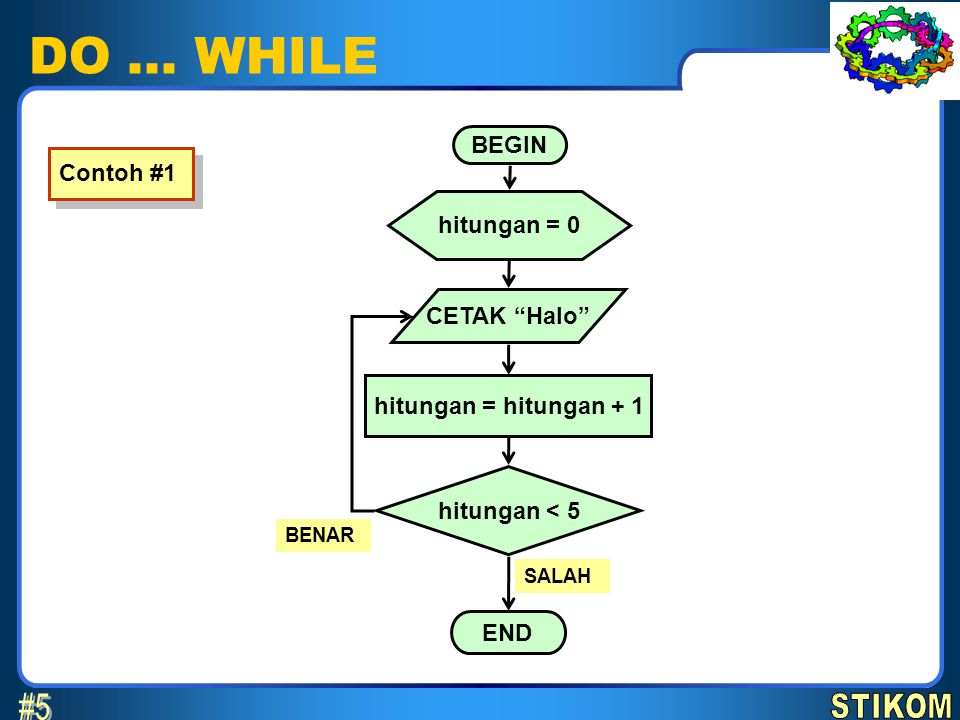 "DO … WHILE Contoh #1 BEGIN END CETAK ""Halo"" hitungan < 5 BENAR SALAH hitungan = 0 hitungan = hitungan + 1"