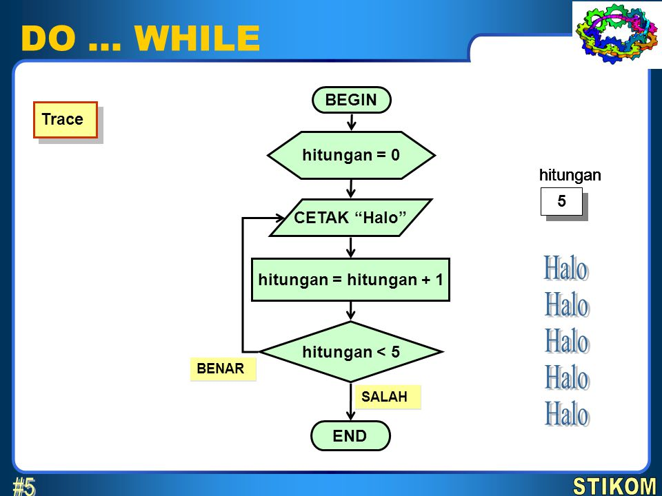 "DO … WHILE Trace BEGIN END CETAK ""Halo"" hitungan < 5 BENAR SALAH hitungan = 0 hitungan = hitungan + 1 BEGIN hitungan = 0 hitungan 0 0 CETAK ""Halo"" hit"