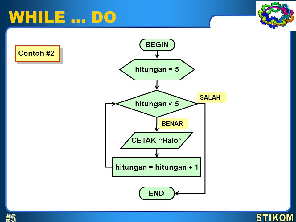 "WHILE … DO Contoh #2 BEGIN END CETAK ""Halo"" hitungan < 5 BENAR SALAH hitungan = 5 hitungan = hitungan + 1"