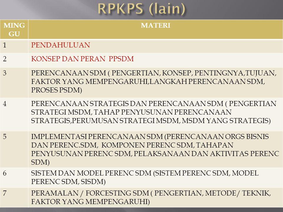 MINGGUMATERI 9SUPPLY PLANNING SDM 10PERENCANAAN KARIR (( PENGERTIAN, MACAM, CARA) 11PENGEMBANGAN SDM (PENGERTIAN, TUJUAN, PENDEKATAN/ PROSES) 12PELATIHAN (PENGERTIAN, PERAN, TANGGUNGJAWAB PELATIHAN, JENIS /MEDIA PELATIHAN, PENDEKATAN PELATIHAN) 13PERENCANAAN UNTUK RECRUTMEN DAN SELEKSI 14PERENCANAAN UNTUK KOMPENSASI DAN BENEFIT 15PERENCANAAN UNTUK KESEHATAN DAN KESELAMATAN KERJA