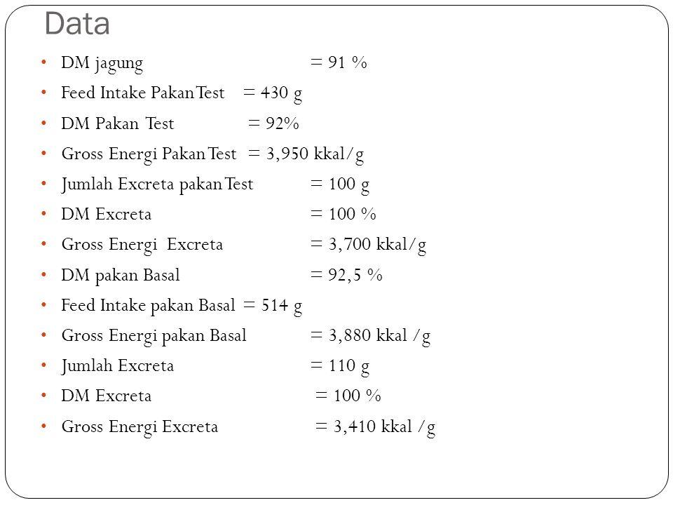 Data DM jagung = 91 % Feed Intake Pakan Test= 430 g DM Pakan Test = 92% Gross Energi Pakan Test = 3,950 kkal/g Jumlah Excreta pakan Test= 100 g DM Excreta = 100 % Gross Energi Excreta = 3,700 kkal/g DM pakan Basal = 92,5 % Feed Intake pakan Basal = 514 g Gross Energi pakan Basal= 3,880 kkal /g Jumlah Excreta = 110 g DM Excreta = 100 % Gross Energi Excreta = 3,410 kkal /g