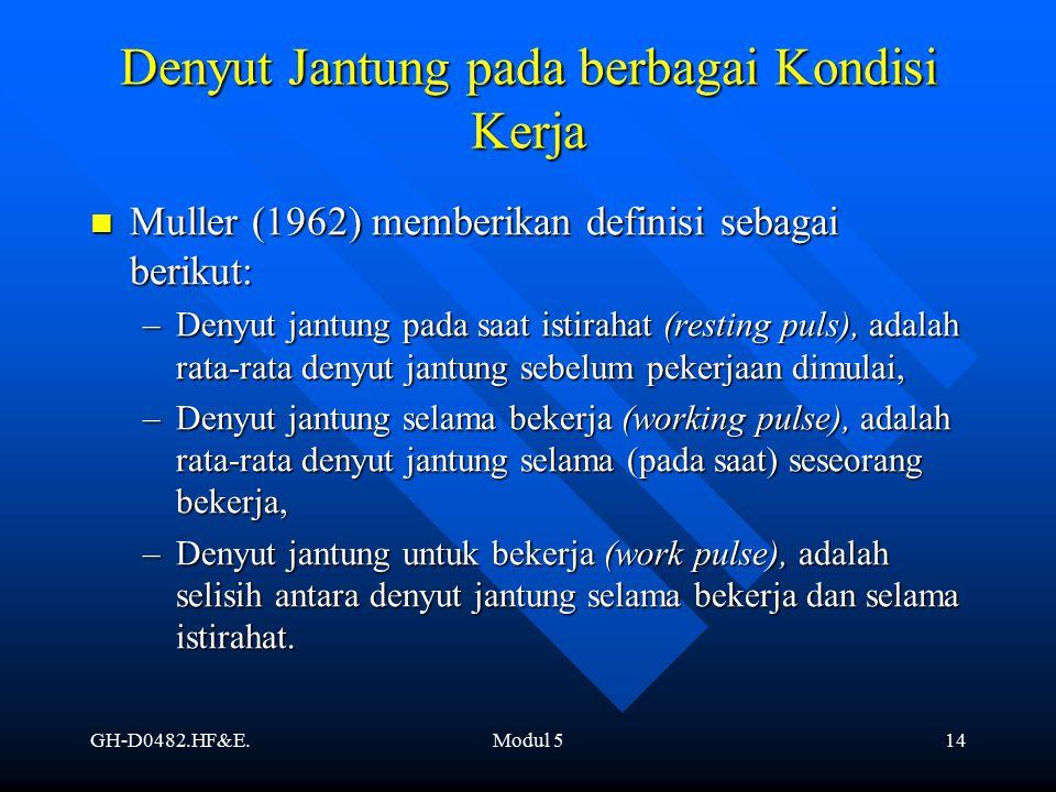 GH-D0482.HF&E.Modul 514 Muller (1962) memberikan definisi sebagai berikut: Muller (1962) memberikan definisi sebagai berikut: –Denyut jantung pada saa