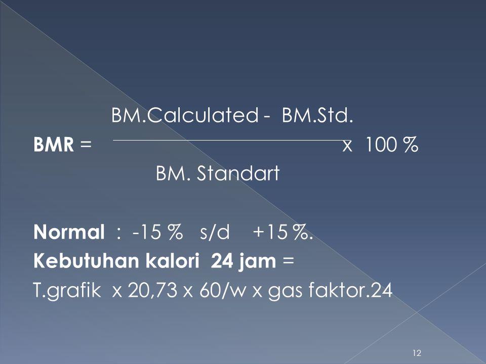 12 BM.Calculated - BM.Std. BMR = x 100 % BM. Standart Normal : -15 % s/d +15 %. Kebutuhan kalori 24 jam = T.grafik x 20,73 x 60/w x gas faktor.24