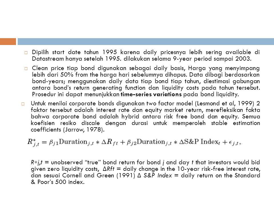  Dipilih start date tahun 1995 karena daily pricesnya lebih sering available di Datastream hanya setelah 1995.