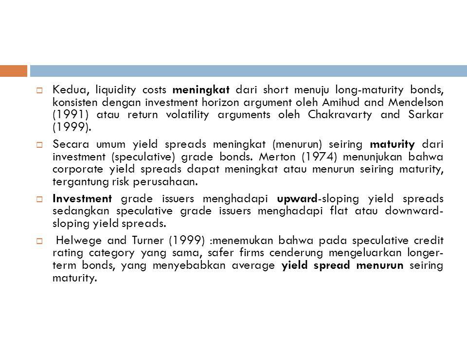  Kedua, liquidity costs meningkat dari short menuju long-maturity bonds, konsisten dengan investment horizon argument oleh Amihud and Mendelson (1991) atau return volatility arguments oleh Chakravarty and Sarkar (1999).