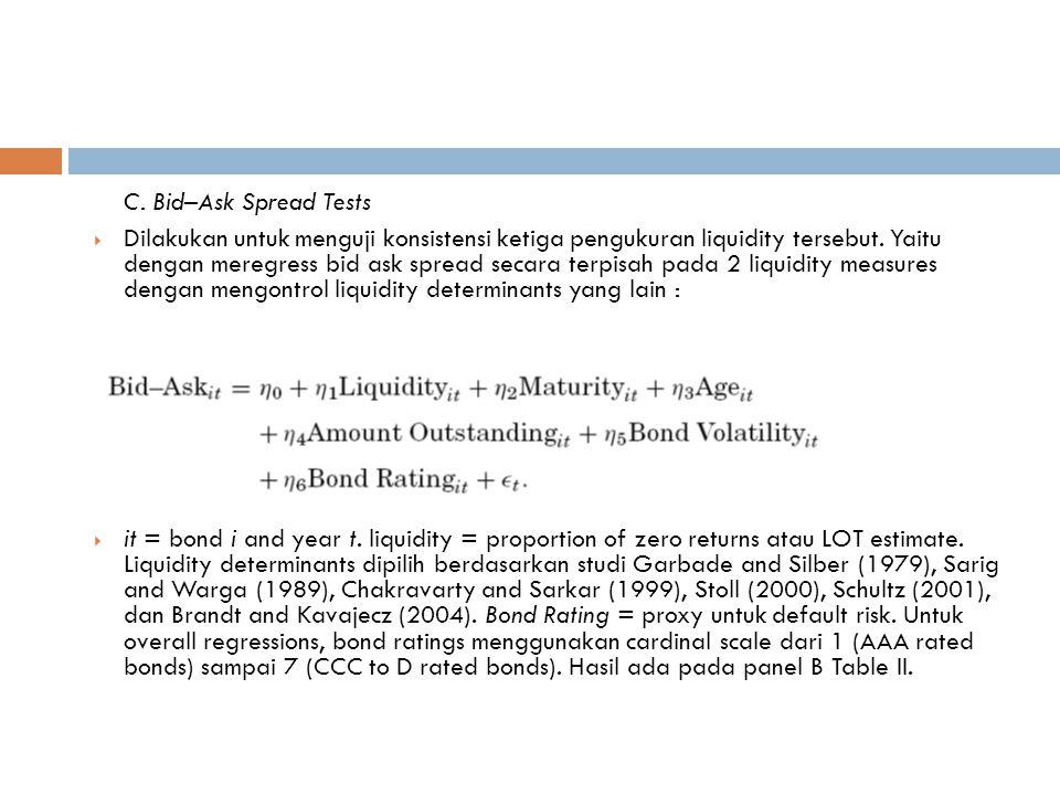 C. Bid–Ask Spread Tests  Dilakukan untuk menguji konsistensi ketiga pengukuran liquidity tersebut.