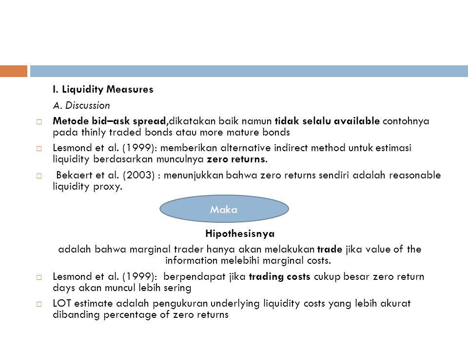 I. Liquidity Measures A.