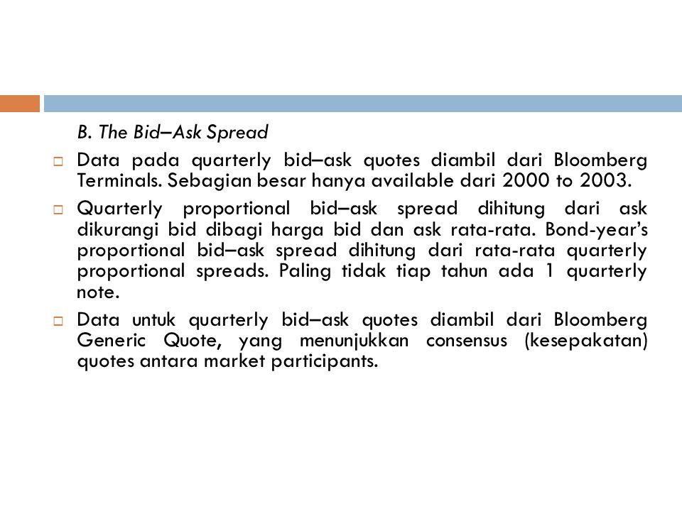 B. The Bid–Ask Spread  Data pada quarterly bid–ask quotes diambil dari Bloomberg Terminals.