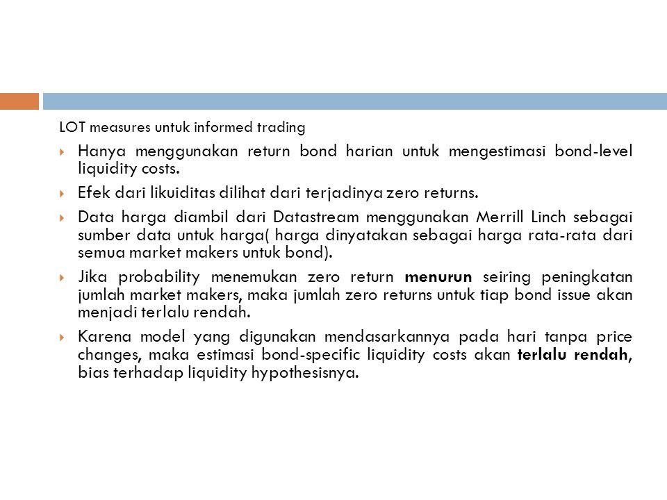 LOT measures untuk informed trading  Hanya menggunakan return bond harian untuk mengestimasi bond-level liquidity costs.