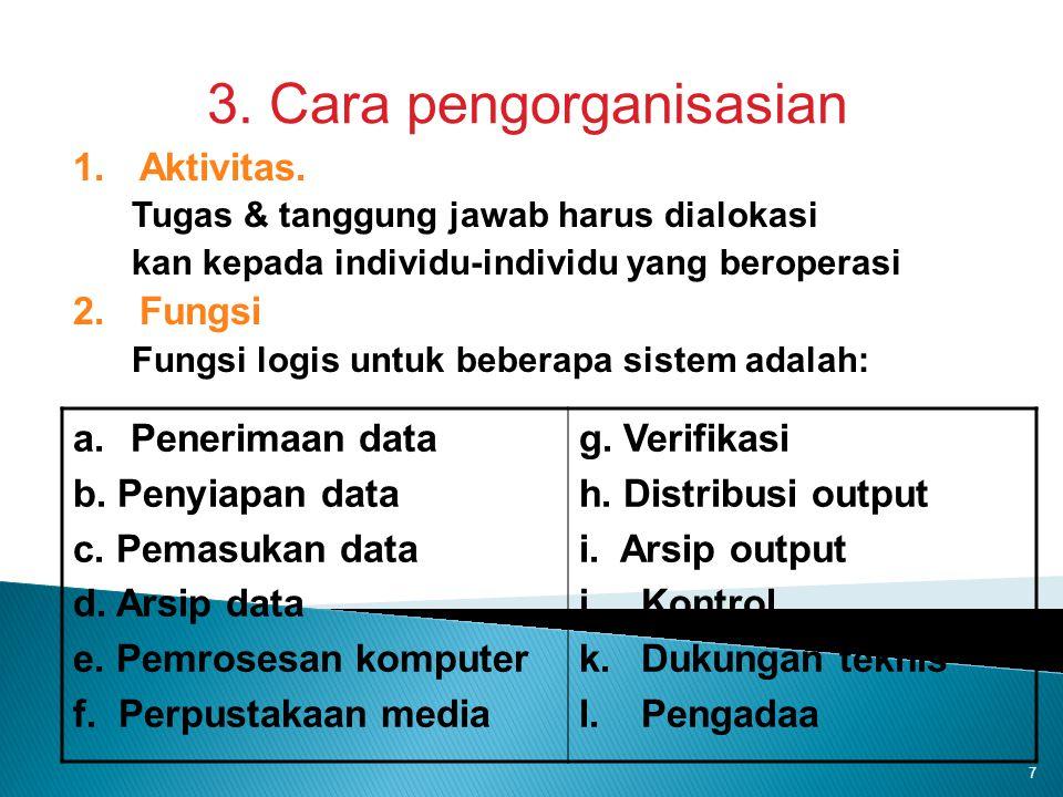 7 3. Cara pengorganisasian 1.Aktivitas. Tugas & tanggung jawab harus dialokasi kan kepada individu-individu yang beroperasi 2.Fungsi Fungsi logis untu