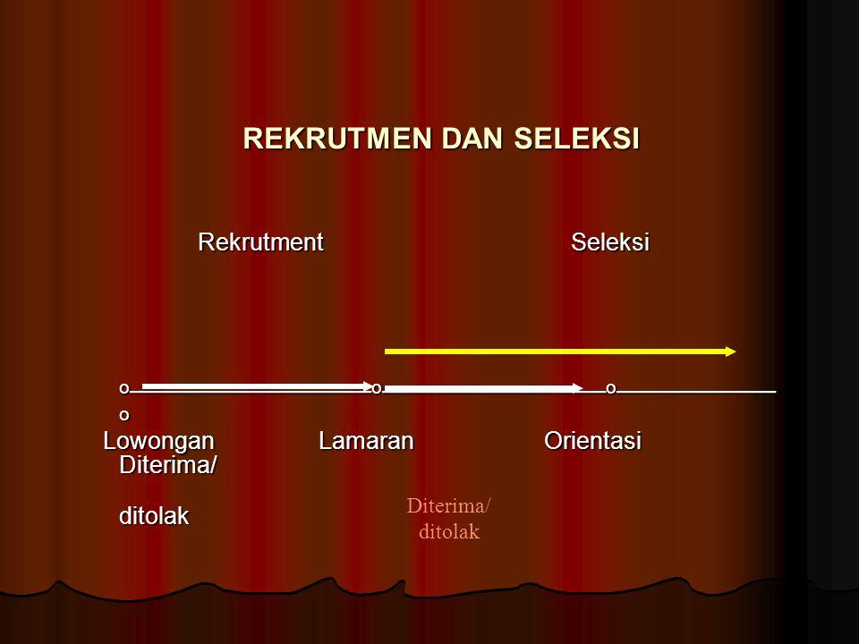 REKRUTMEN DAN SELEKSI Rekrutment Seleksi Rekrutment Seleksi o _______________ o ______________ o __________ o o _______________ o ______________ o ___
