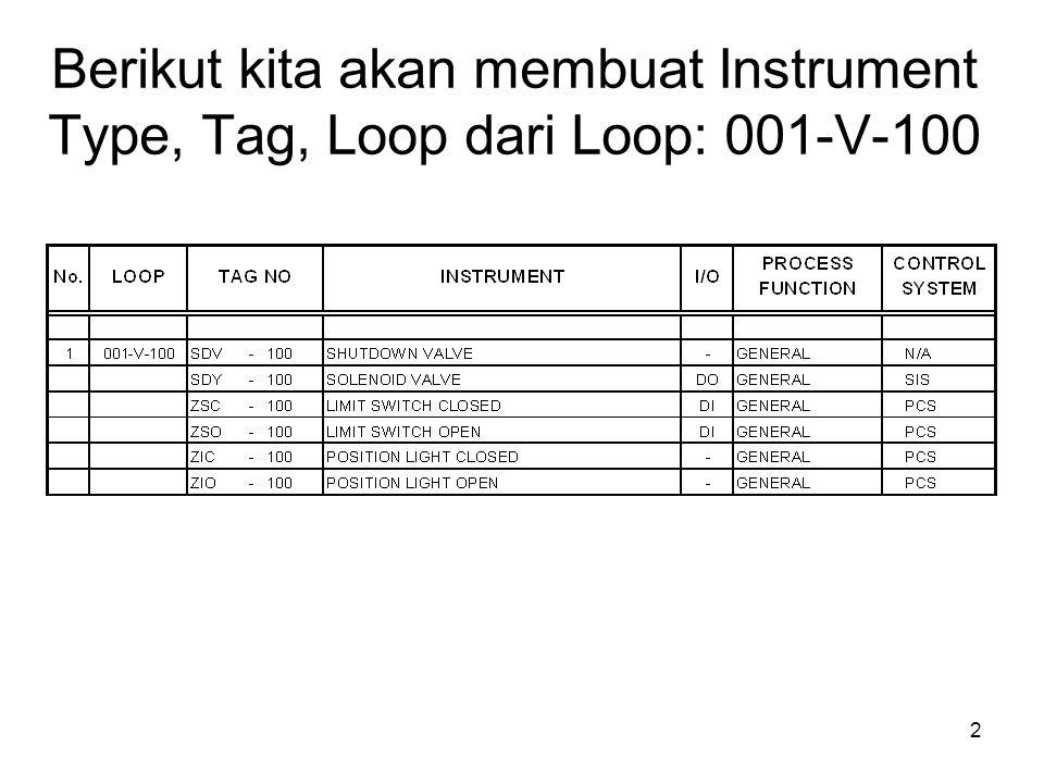 2 Berikut kita akan membuat Instrument Type, Tag, Loop dari Loop: 001-V-100