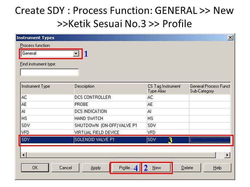 28 Tag Number 001-SDV-100 sudah masuk dalam Loop 001-V-100