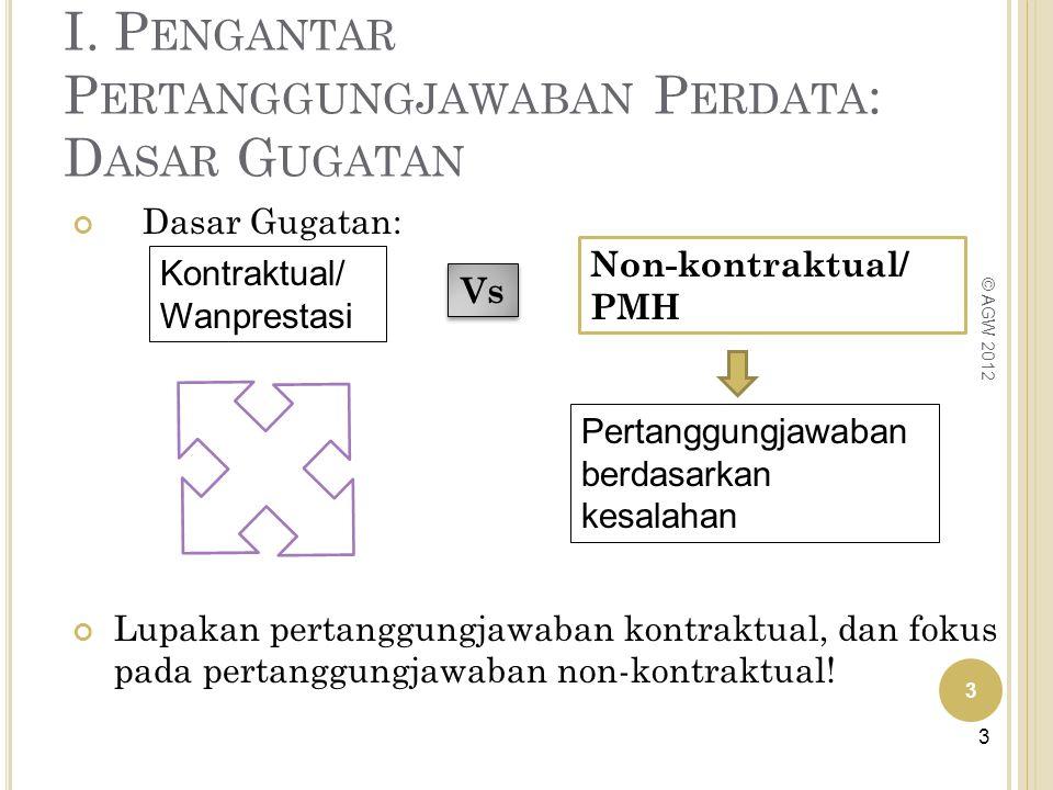 Unsur PMH (Based on Fault) menurut Moegni Djojodirdjo: 1.