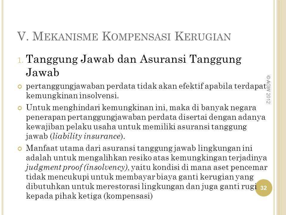 V. M EKANISME K OMPENSASI K ERUGIAN 1. Tanggung Jawab dan Asuransi Tanggung Jawab pertanggungjawaban perdata tidak akan efektif apabila terdapat kemun