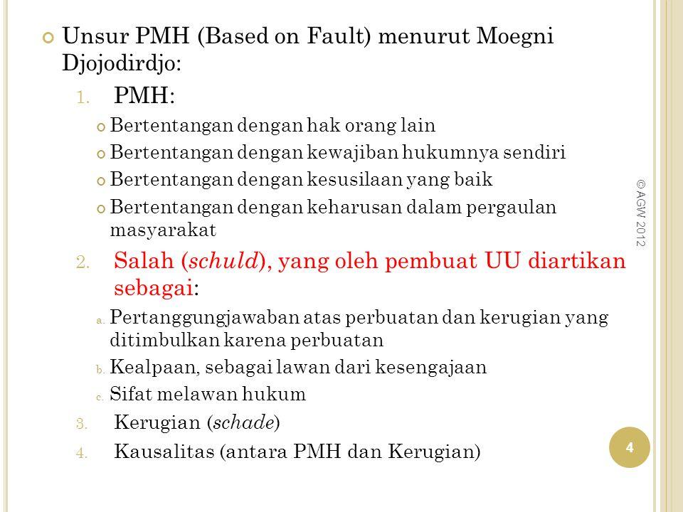 Unsur PMH (Based on Fault) menurut Moegni Djojodirdjo: 1. PMH: Bertentangan dengan hak orang lain Bertentangan dengan kewajiban hukumnya sendiri Berte