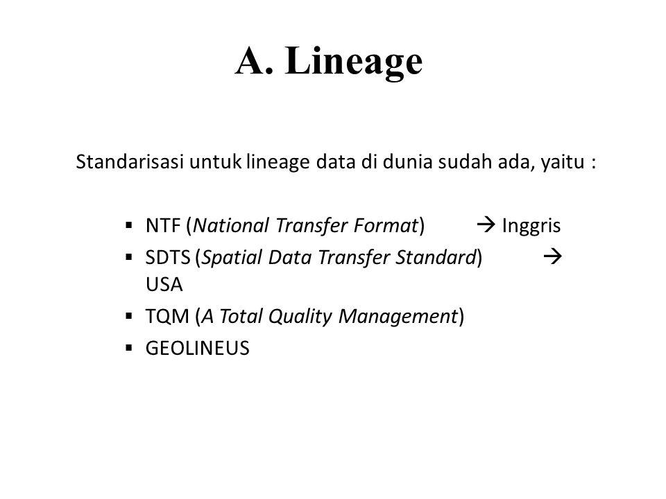 A. Lineage Standarisasi untuk lineage data di dunia sudah ada, yaitu :  NTF (National Transfer Format)  Inggris  SDTS (Spatial Data Transfer Standa