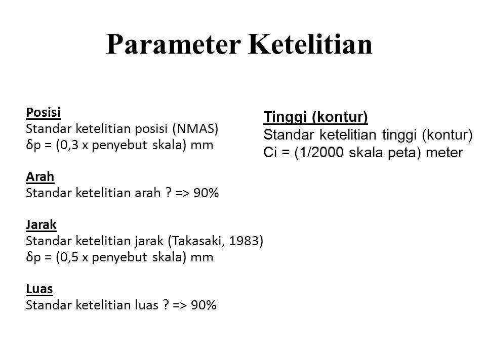 Parameter Ketelitian Posisi Standar ketelitian posisi (NMAS) δp = (0,3 x penyebut skala) mm Arah Standar ketelitian arah .