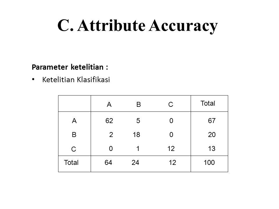 C. Attribute Accuracy Parameter ketelitian : Ketelitian Klasifikasi A B C Total A B C 62 5 0 67 2 18 0 20 0 1 12 13 64 24 12 100